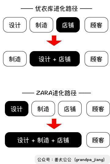 《青簪行》聚餐吴亦凡与杨紫同框