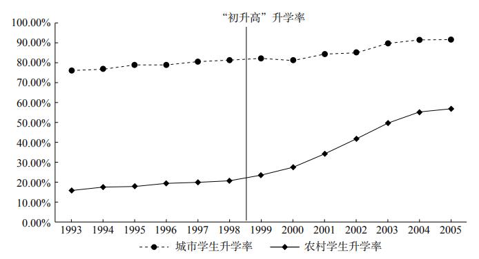 人口政治经济学_...农村教育的空间政治经济学