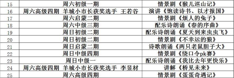 灵童语艺2019年度师生年度汇报演出节目单新鲜出炉!