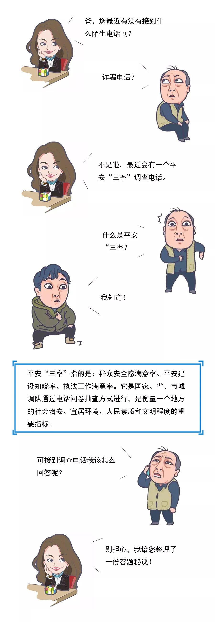 """【平安""""三率""""】苏大强接到诈骗电话了?"""
