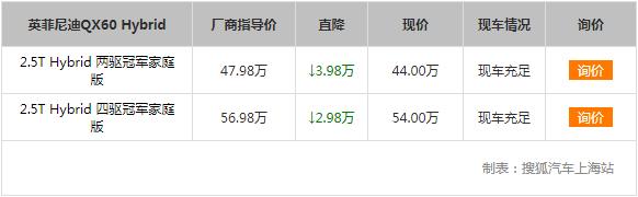 [上海]英菲尼迪QX60提供近4万辆店内车