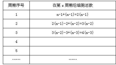 假定总量生产函数为Y=AK 假设经济的