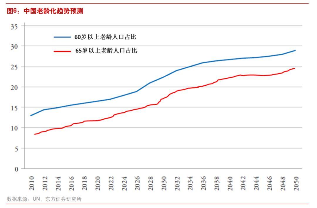 人口增多带来的问题 论文_人口问题海报