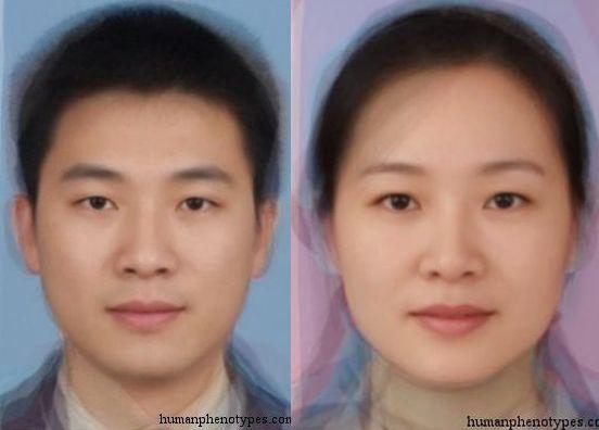 你的长相出卖了你:外表差异很大程度上是......
