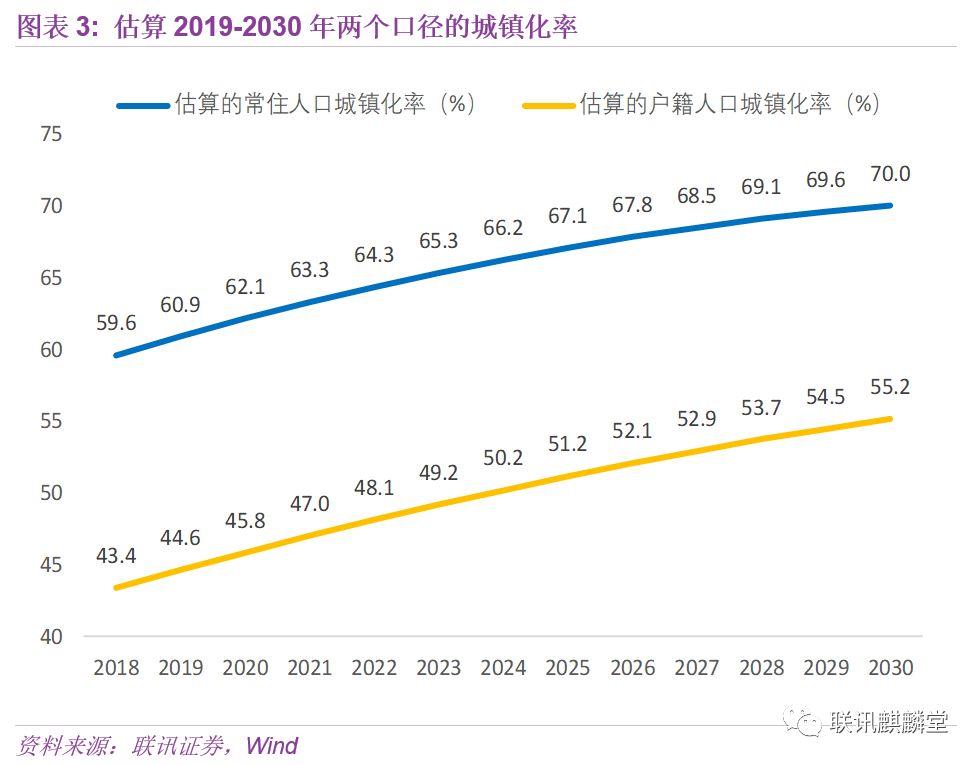 2030年深圳人口预测_2030年深圳地铁线路图