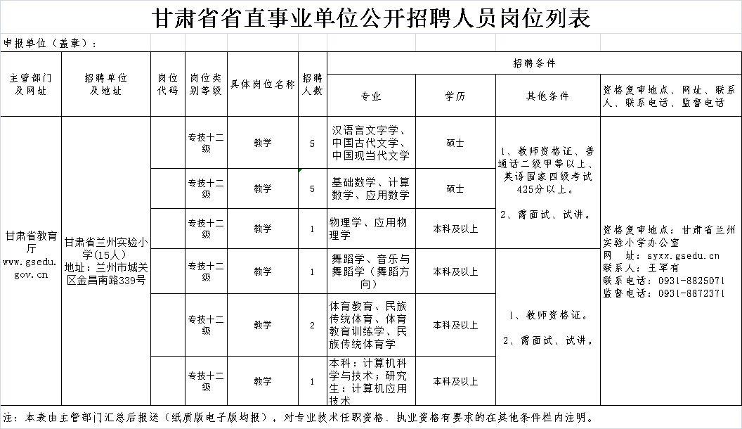 速读 甘肃省教育 卫生系统招聘3658人 附岗位列表