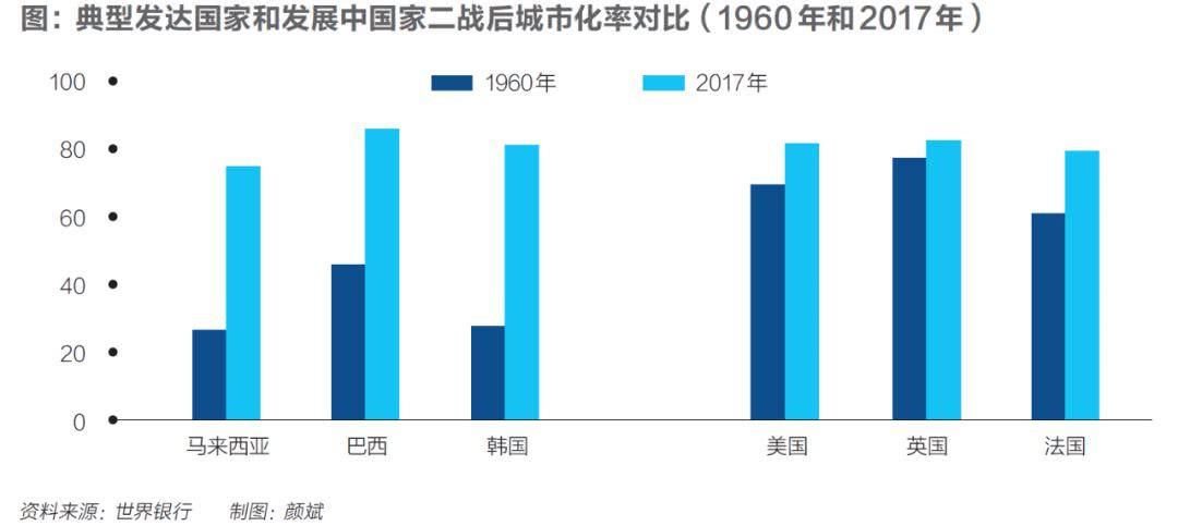 学者:中国是发达国家了吗?还远远达不到 (图)