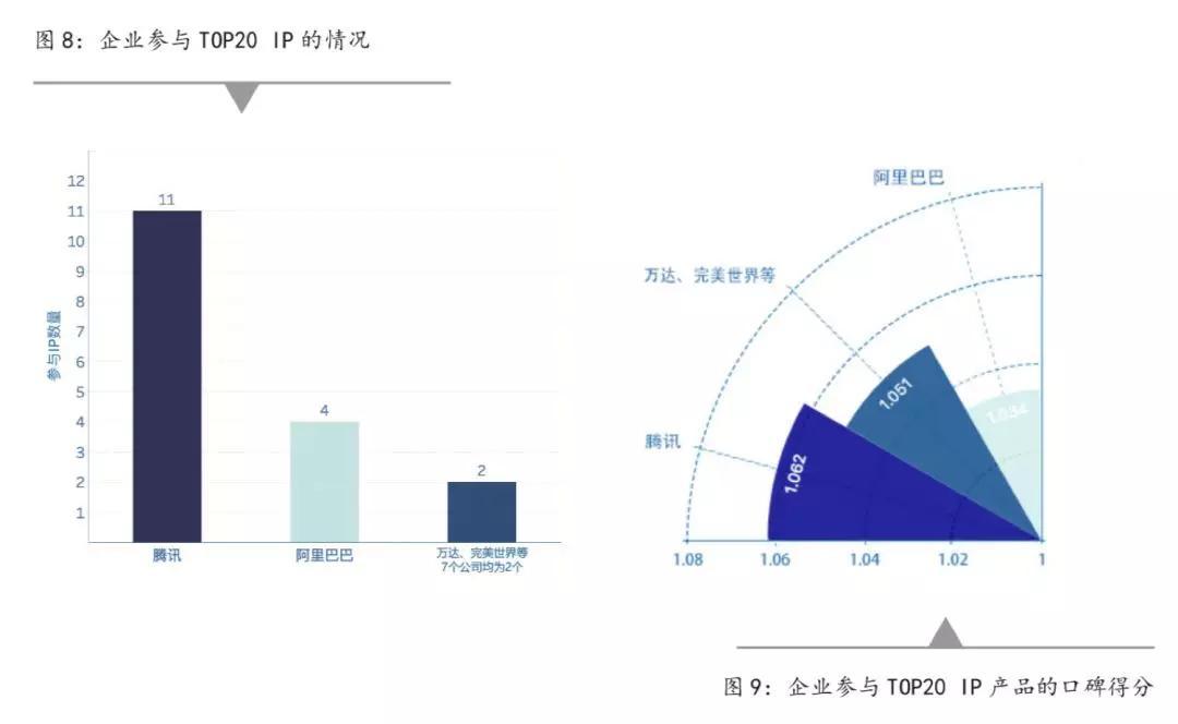 """中国IP出海需要""""硬通货"""""""
