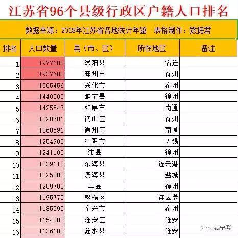 浙江省人口总数_逼近1200万,杭州取代温州成为浙江省人口总量最多的城市
