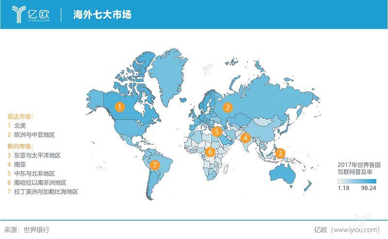 亿欧智库发布《2019金融科技出海报告》:以科技驱动,践行全球本土化