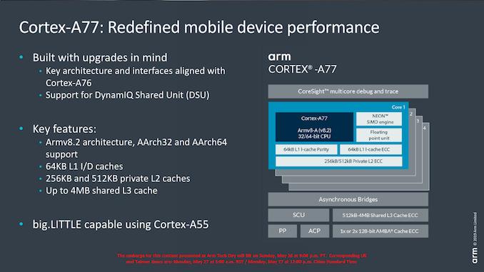 高通、华为、三星抢着用!ARM A77、G77核心深度解读