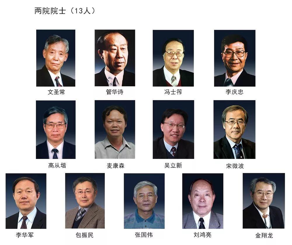 上海海洋水产大学排名