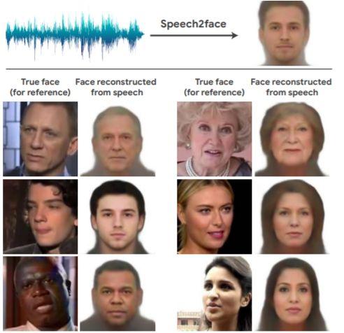 听你声音6秒,AI就能推断你长啥样了!