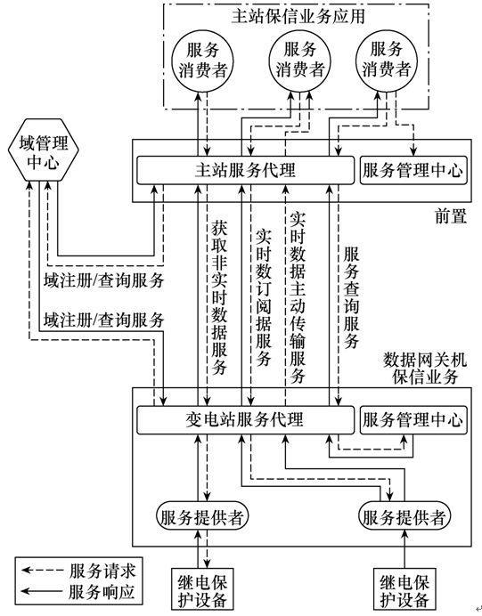 继电保护原理图的主要优点是( )._继电保护原理图