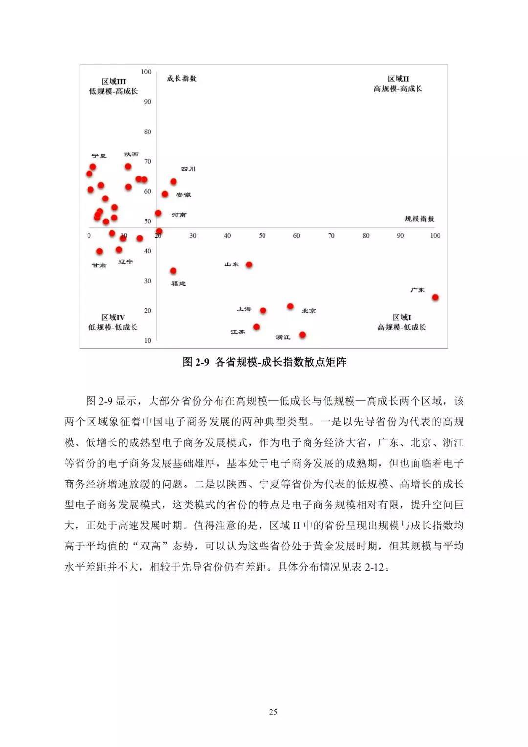 湖南邵阳特产_中国电子商务发展指数报告2018(全文) - 邵阳市电子商务行业协会