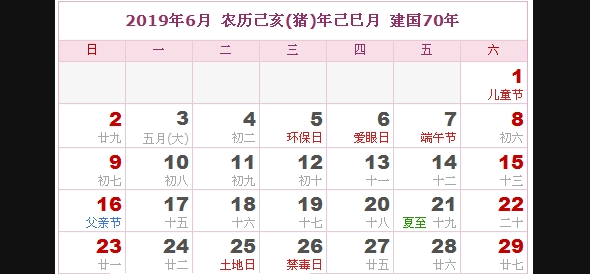 """2019年6月4號生肖運勢_指數"""""""