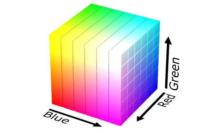 从计算机视觉到人脸识别:一文看懂颜色模型、信号与噪声
