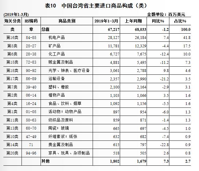 台湾gdp多少美元_常修泽 创新立国战略导论