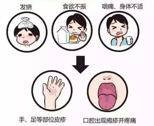 【疾病防治】夏季这4类疾病多发,需注意防治!