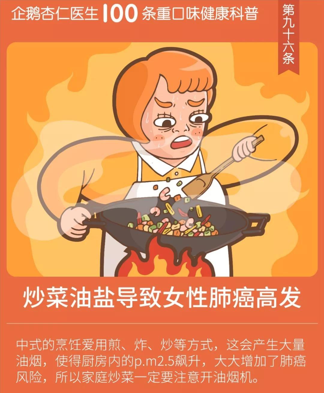 中国女性抽烟少,为何肺癌高发?