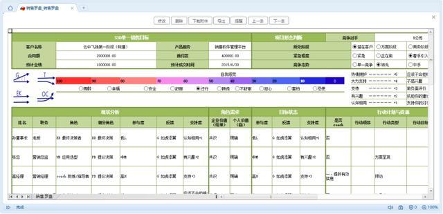 科技 正文  2,将10个excel数据及格式的 导入魔方网表,形成10个表单