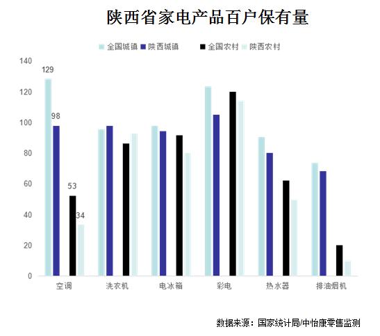 陕西省gdp2021第一季度_2021年一季度32个省市自治区GDP排行榜 图