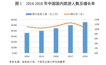 2018年中国的国民经济总量_中国地图