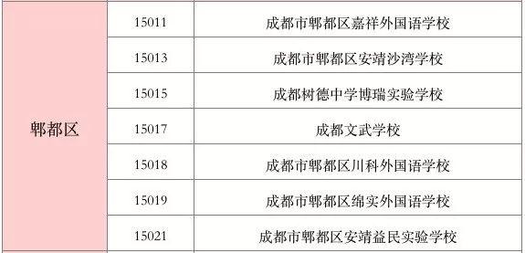 2019民办学校排行_霸气 泰州这所高校稳居中国独立学院前十强,蝉联江苏