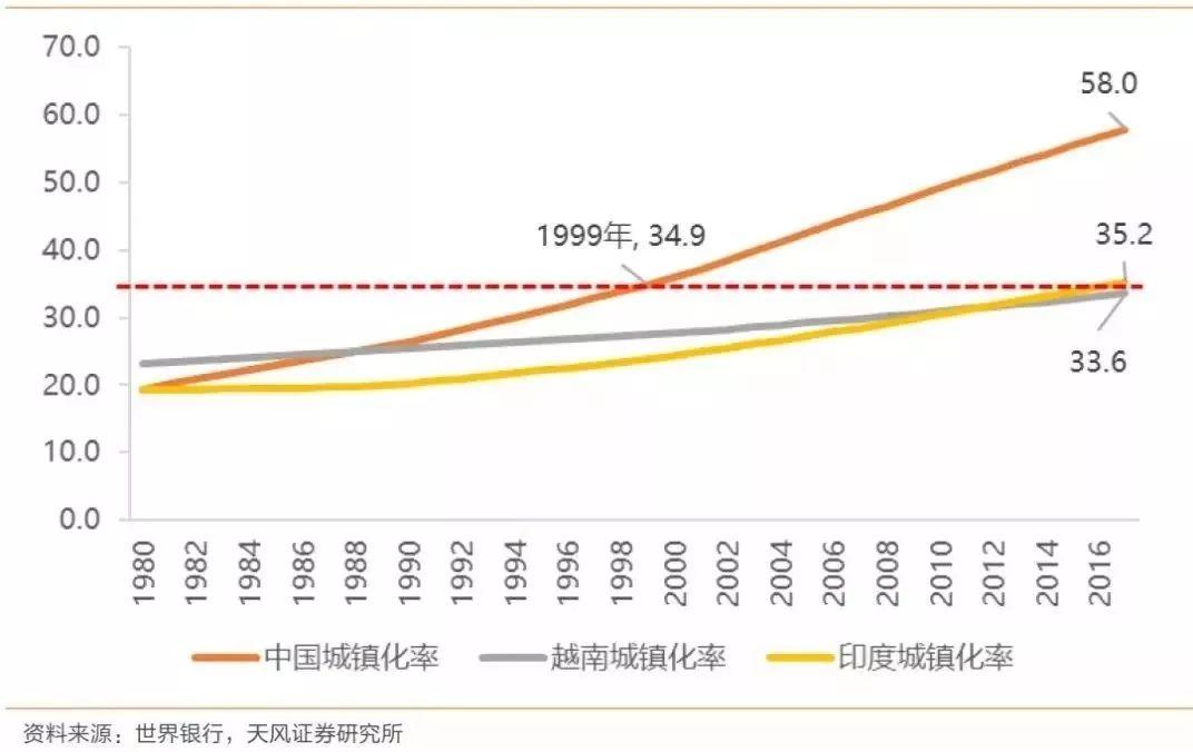 法国和印度经济总量怎么差不多_印度经济产业结构(2)