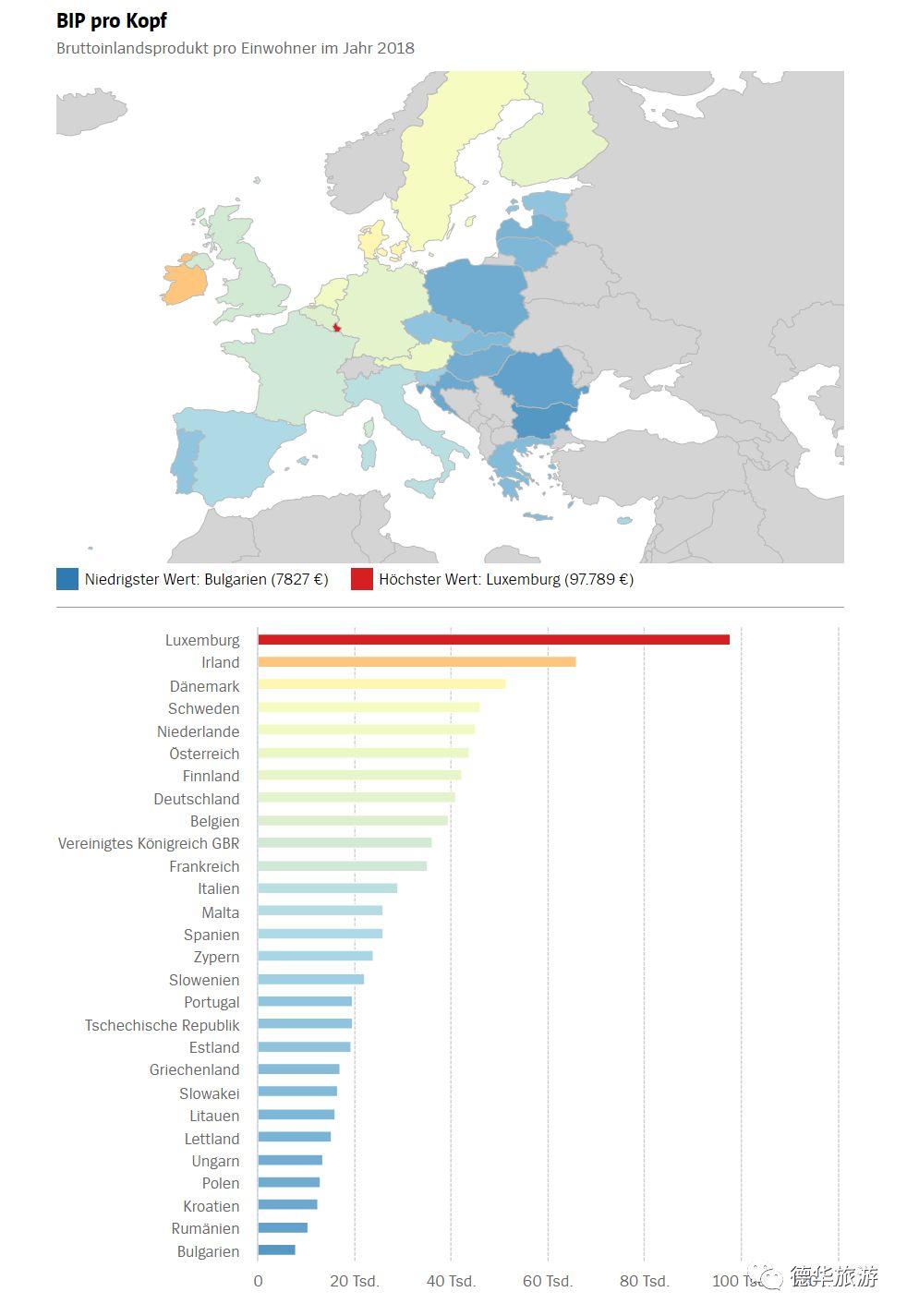 2021年欧盟经济总量_欧盟经济开发区