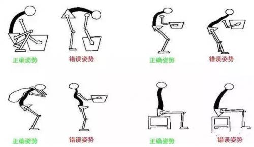 腰肌劳损怎样治疗好?有哪些立刻缓解腰疼小妙招?
