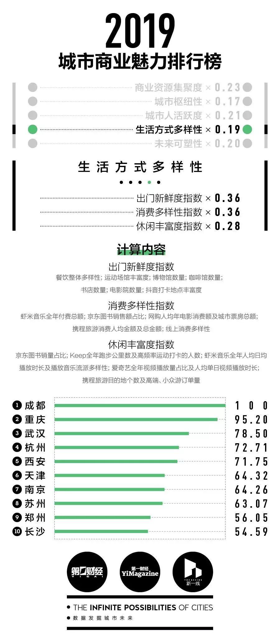 上海最新兼职日结工资_网上兼职教程_网赚小游戏