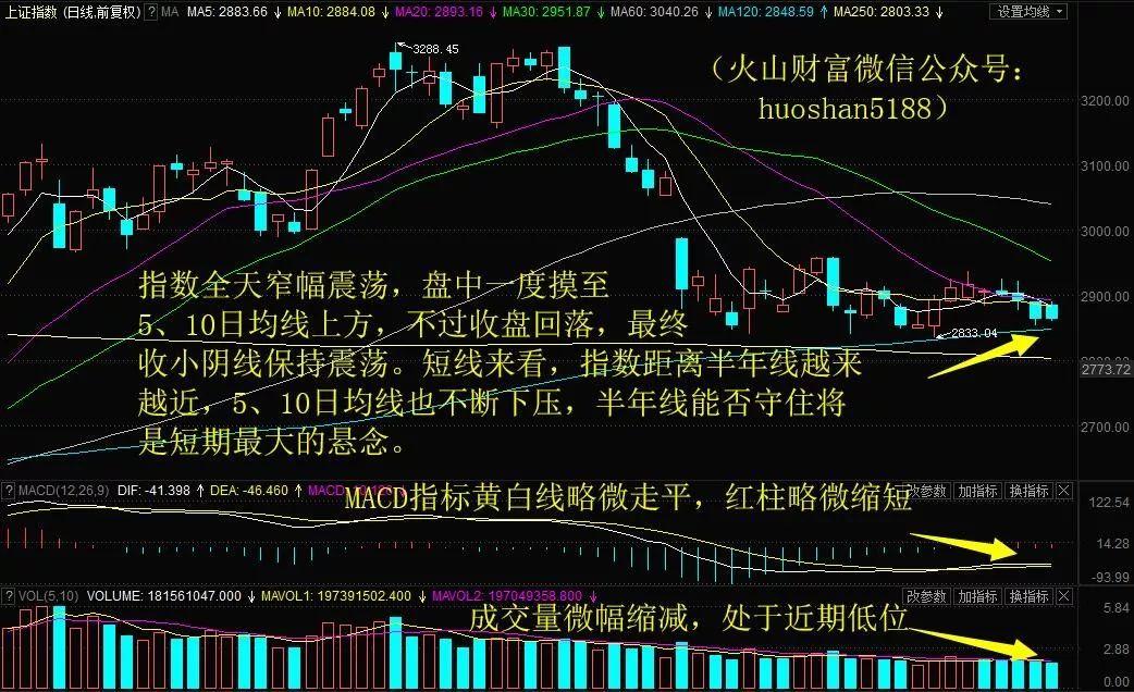 最大的悬念要来了?中信国安逆市上涨!明日留意这只次新券商股