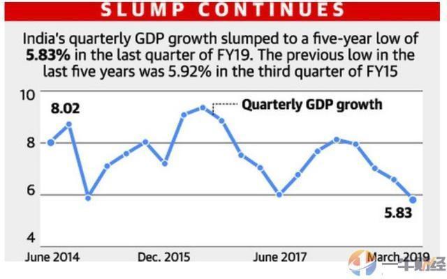 巴西国内gdp_巴西 国内生产总值增长率