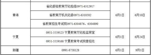 教育部公布全國31個省(區、市)高考舉報電話