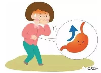 胃食管反流病的高危人群,快来看看!