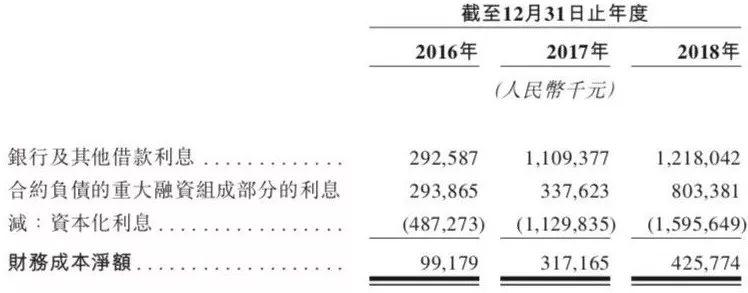 """新力控股""""命悬""""IPO-一点财经"""