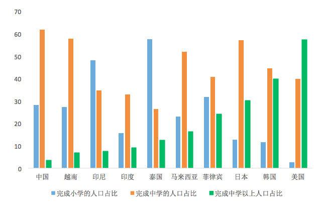 为啥越南的gdp比缅甸高_2018年挪威GDP实际增长1.4 ,名义增长7 ,人均GDP高达8.2万美元