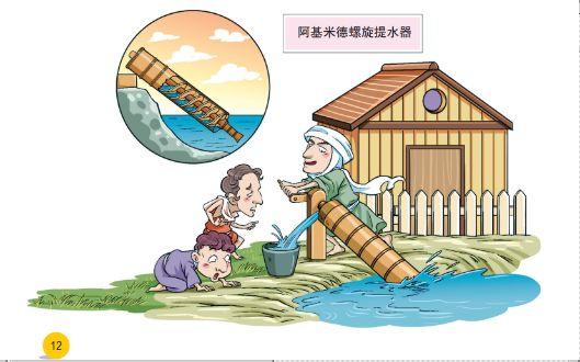阿基米德发明的提水器的原理图片