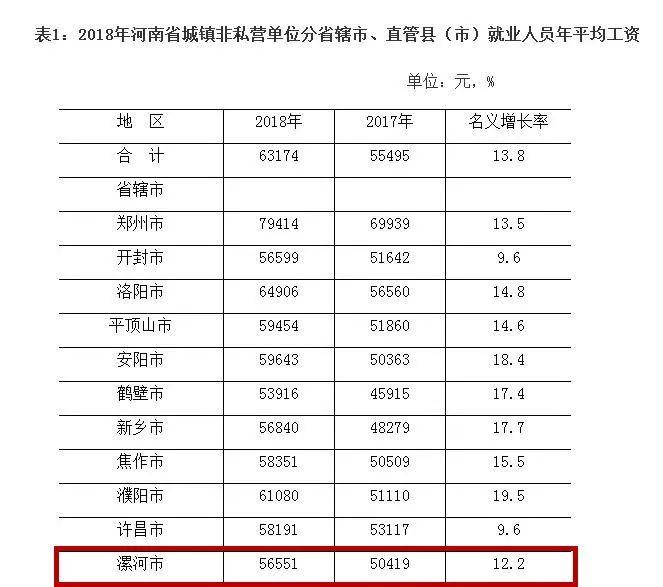 河南省人均工资_河南省地图