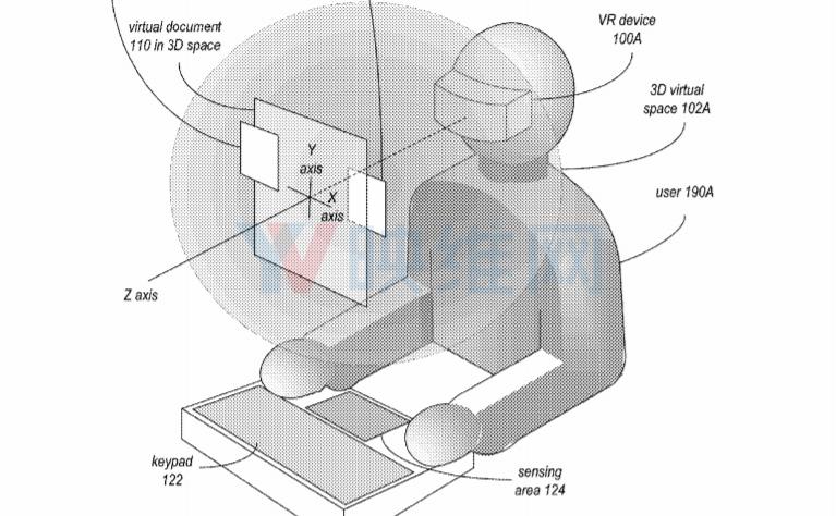 苹果新VR头显专利提供『文档内容展示加密保护』