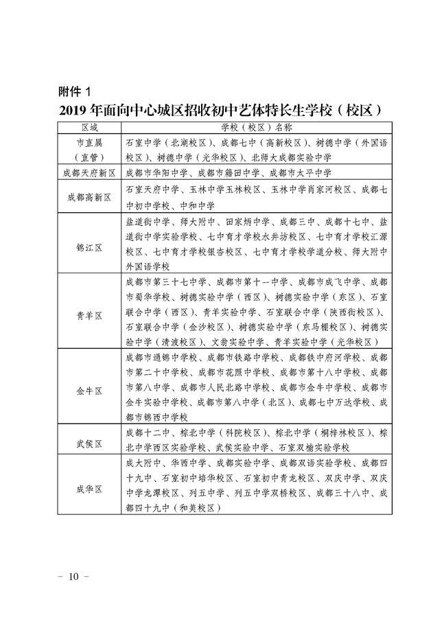 都市讀書!2019年成感想高中初中藝體特長生招權威發布300初中作文字圖片