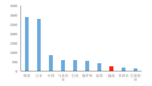 2020塞舌尔人均gdp_2020塞舌尔华人社会扫描(3)