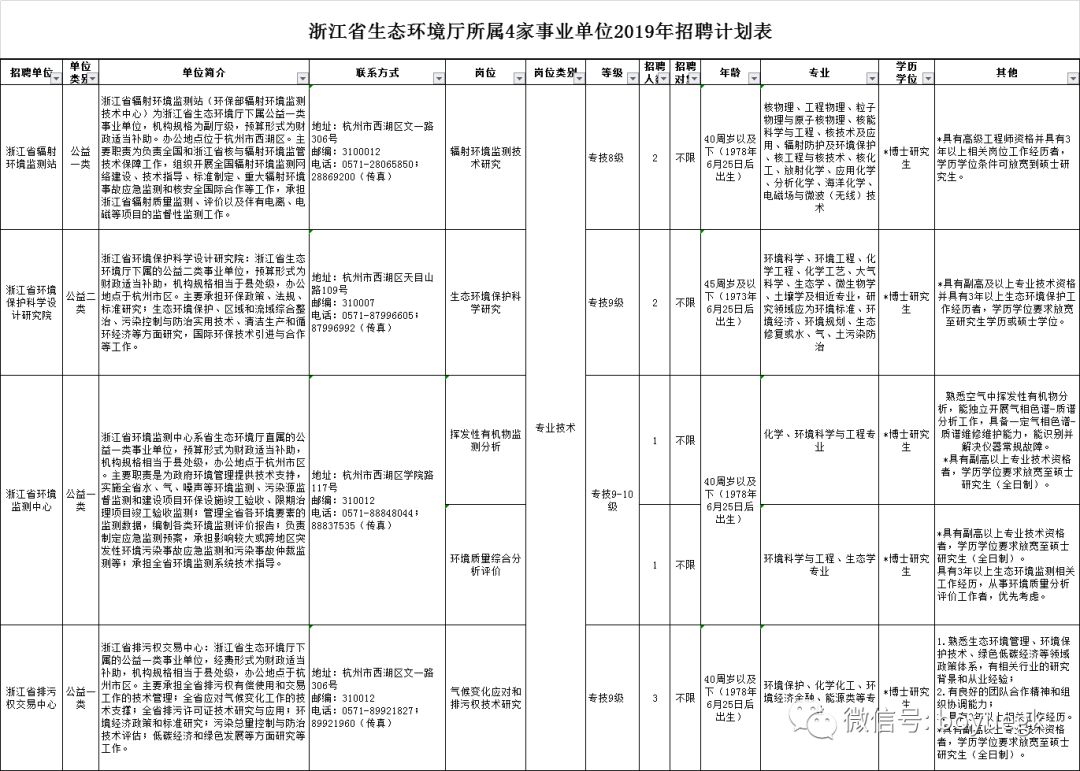 生态编制丨浙江省事业环境厅公开v生态公告日本院校平面设计专业图片