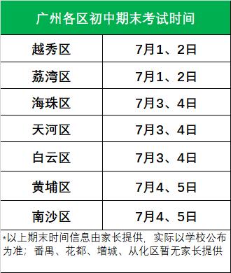 广州各区中小学期末考时间,暑假放假汇总!期不期待