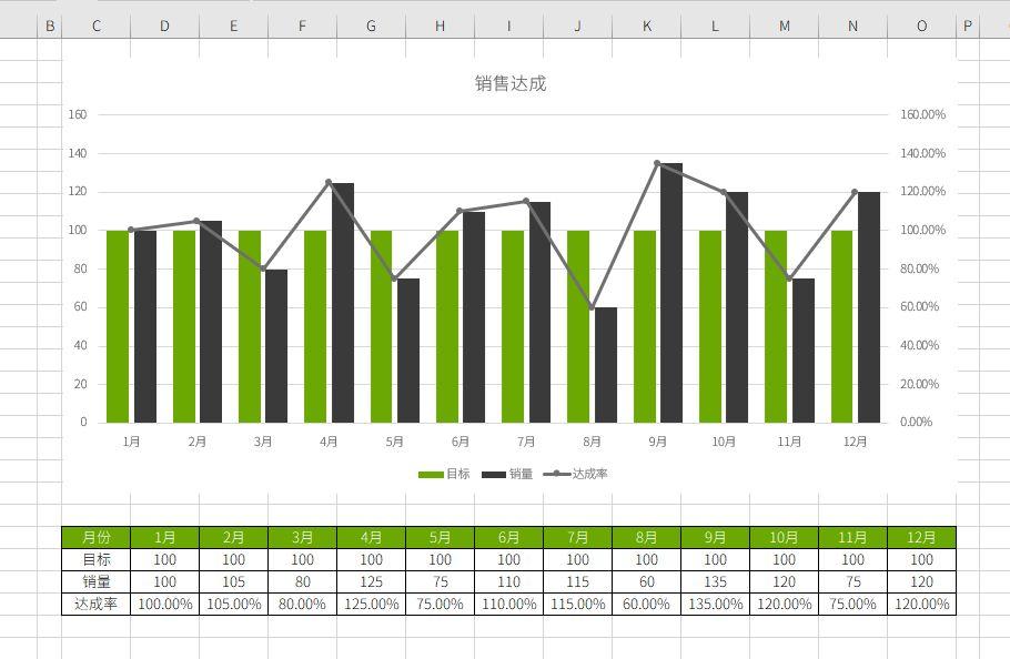 怎么把Excel的数据,同步到PPT 复制粘贴要这样选