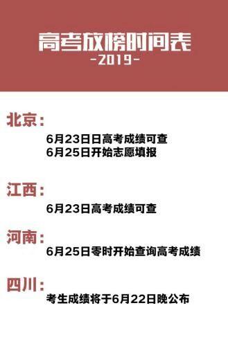 2019全国高考结束,全国各地公布高考放榜时间表 四川最早图片 19847 329x500