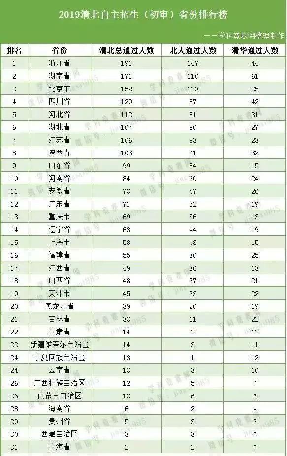 http://www.ningbofob.com/wenhuayichan/20449.html