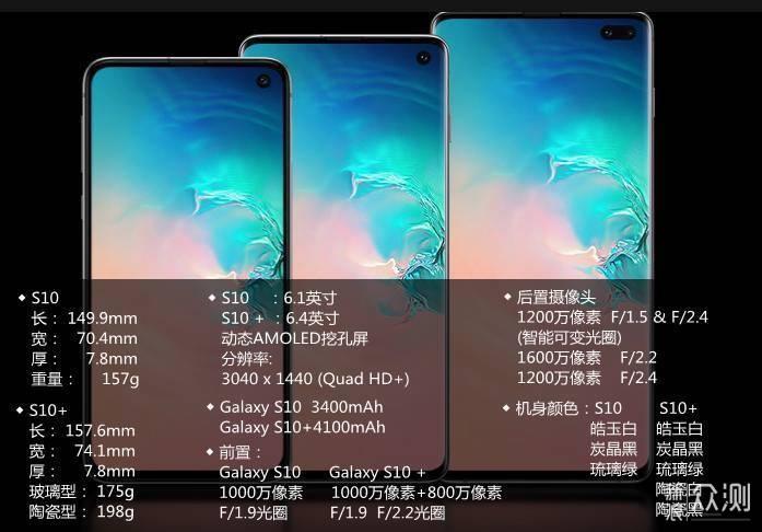 骁龙855手机系列:三星Galaxy S10系列之优劣