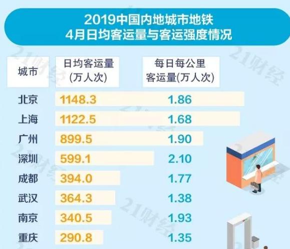 城市人口基数排行榜_中国人口基数大图片